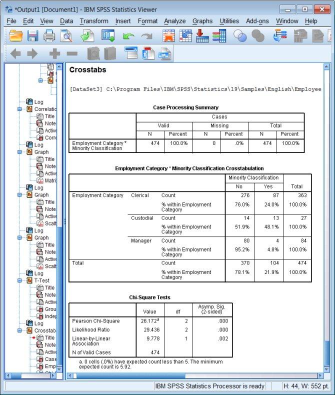 how to write an apa report for repeat anova